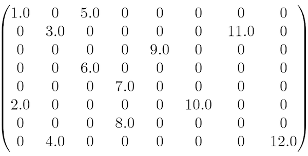 Sparse Matrices For Efficient Machine Learning - Standard Deviations